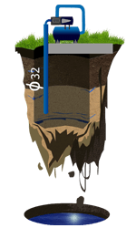 Бурение абиссинских колодцев